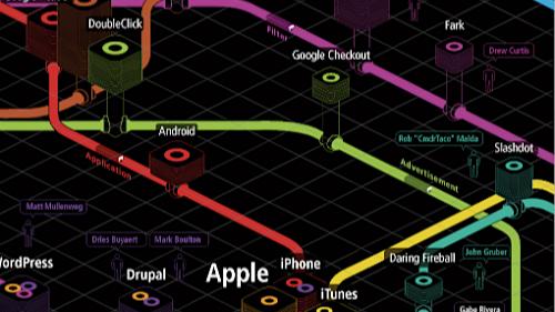 Web Trend Map 4